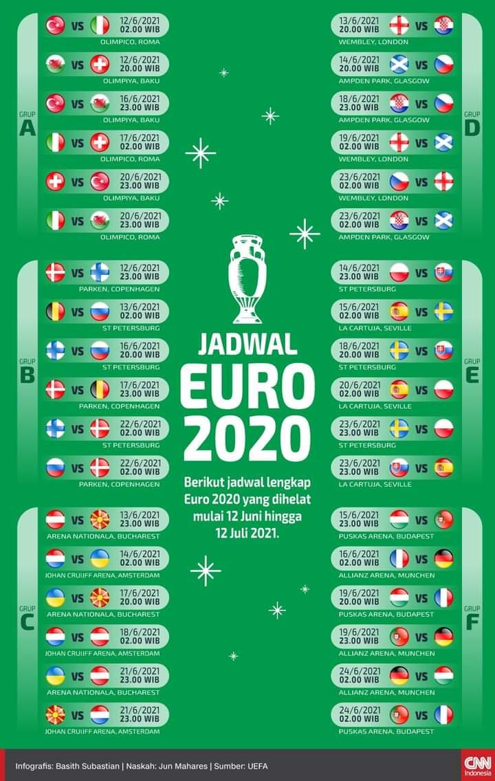 jadwal lengkap piala euro 2021, 12 Juni s/d 12 Juli 2021