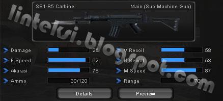 Senjata PointBlank SS1-R5 Carbine