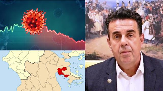 """Οι αριθμοί που έβαλαν το Ναύπλιο στο """"κόκκινο"""" - Τι λέει ο Δήμαρχος Ναυπλιέων"""