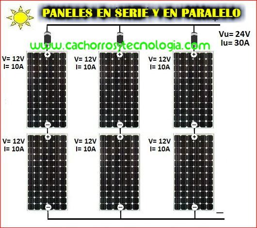 panel solar conexion energia gratis renovable cachorros y tecnologia 1
