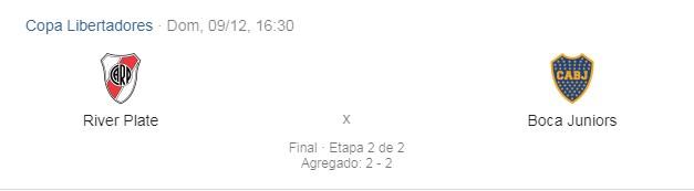 Classificação Copa Libertadores da América