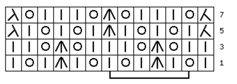 grafico esquema diagrama