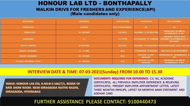 Honour Labs | Walk-In for Multiple Departments on 7th March 2021