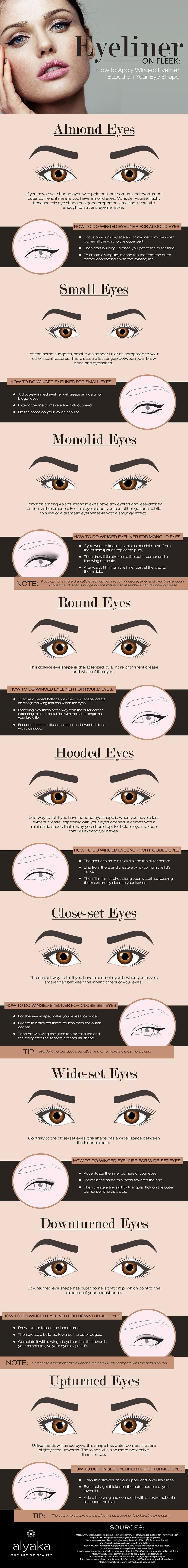 Eye Makeup Basics: How to Do Winged Eyeliner for Different Eye Shapes #infographic