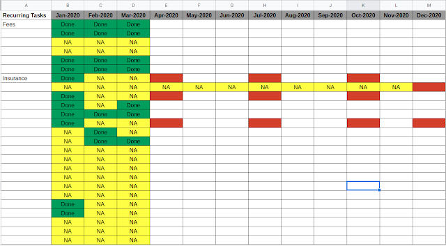 A free to use recurring tasks tracker or tool