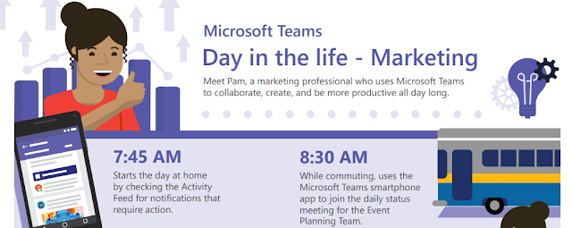 A day in the life - Marketing