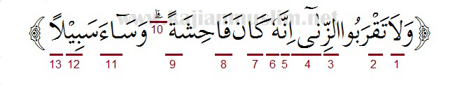 Hukum tajwid surat al isra ayat 32