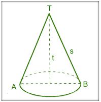 Limas, Kerucut, dan Bola Bangun Ruang Matematika