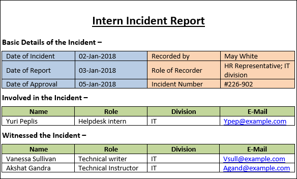 Intern Incident Report Template Word