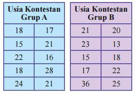 usia para kontestan untuk dua kelompok di ajang kompetisi menyanyi www.jawabanbukupaket.com