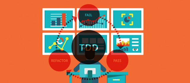 agile testing procedure