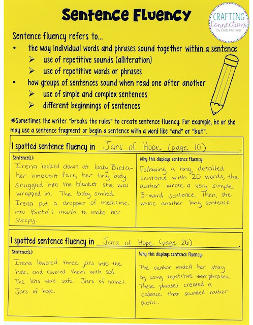 Sentence fluency is a challenging writing trait to teach. Check out this blog post that features a sentence fluency lesson complete with a mentor text and this FREE handout!