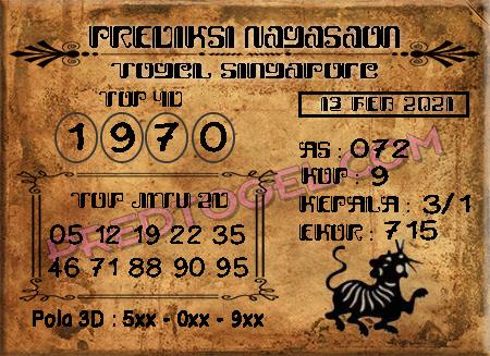 Pred Nagasaon SGP Sabtu 13 Februari 2021