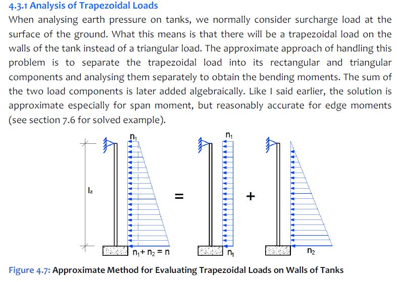 Structural Design of Swimming Pools and Underground Water Tanks