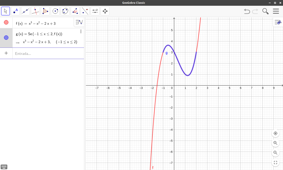 3) Intervalo no gráfico da função