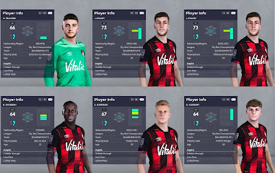 PES 2021 Facepack AFC Bournemouth