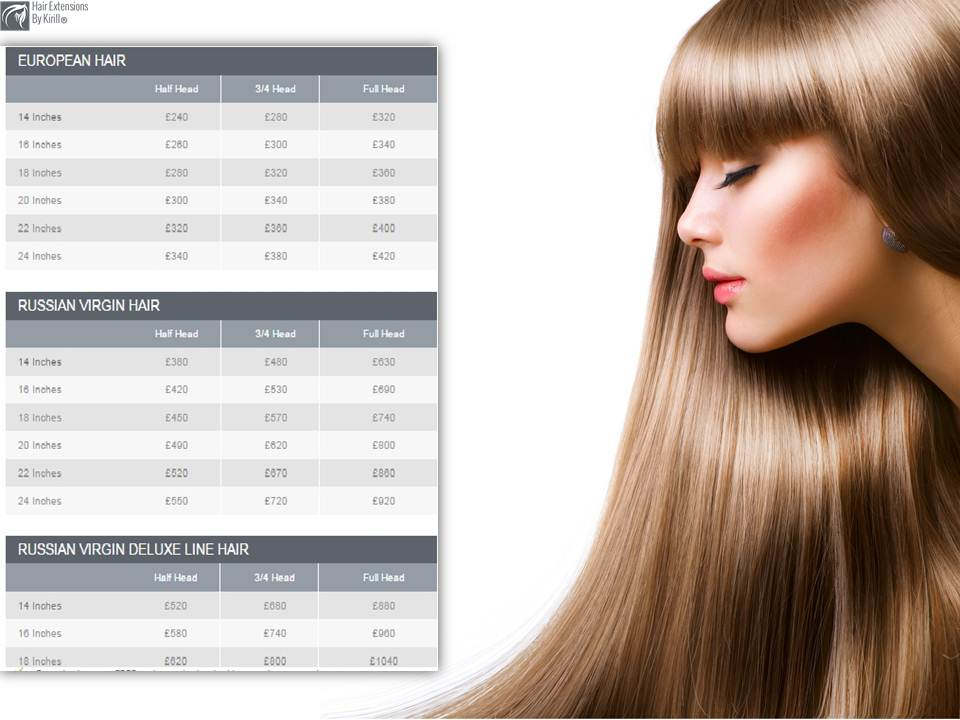 A Guide To Long Hair Extensions Hair Extensions Magazine