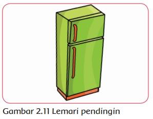 Lemari pendingin www.simplenews.me