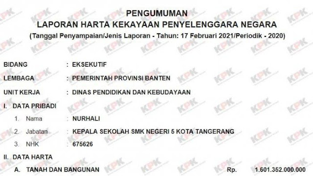 SOSOK Nurhali, Kepsek di Tangerang yang Masuk Daftar Pejabat Terkaya, Hartanya Capai Rp 1,6 Triliun