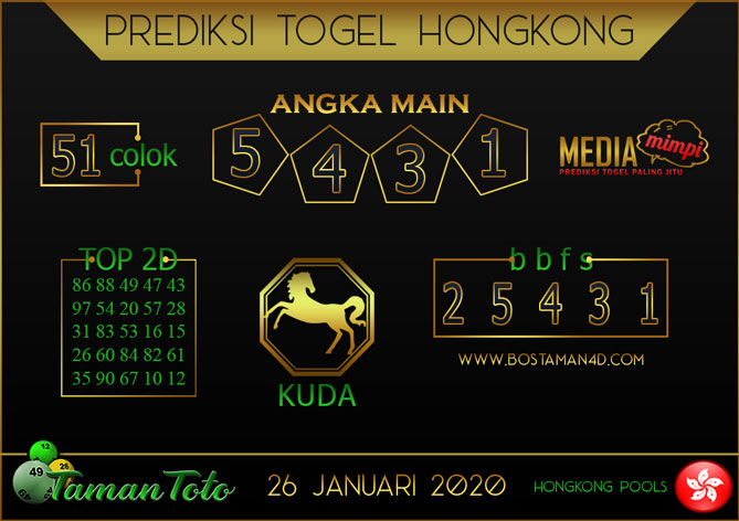Prediksi Togel HONGKONG TAMAN TOTO 26 JANUARI 2020