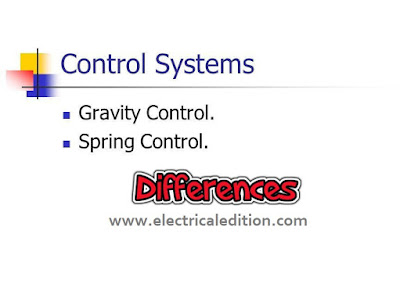 Electrical Edition: Differences Between Gravity Control and Spring Control