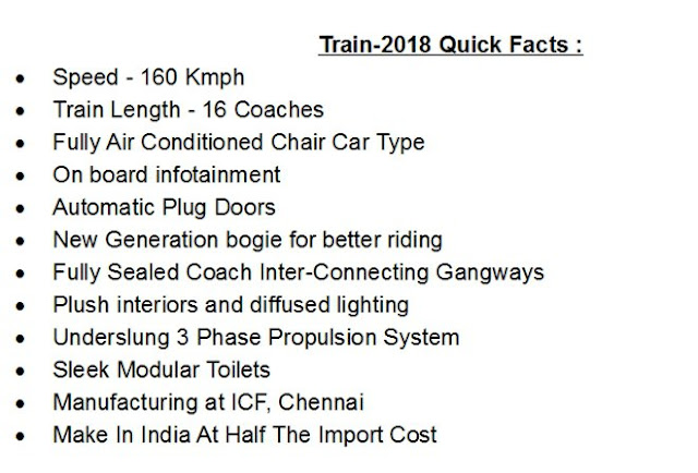 indian railway, Indian Railways, indian railways inquiry, irctc, IRCTC App, IRCTC PNR, made in india,