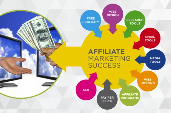 Cara mudah untuk menjadi super Bisnis affiliate marketing