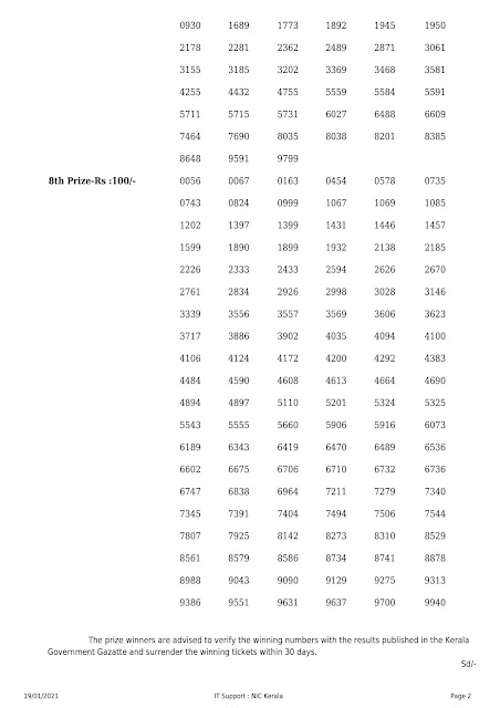 Kerala Lottery Result  Sthree Sakthi SS-245 dated 19.01.2021 Part-2