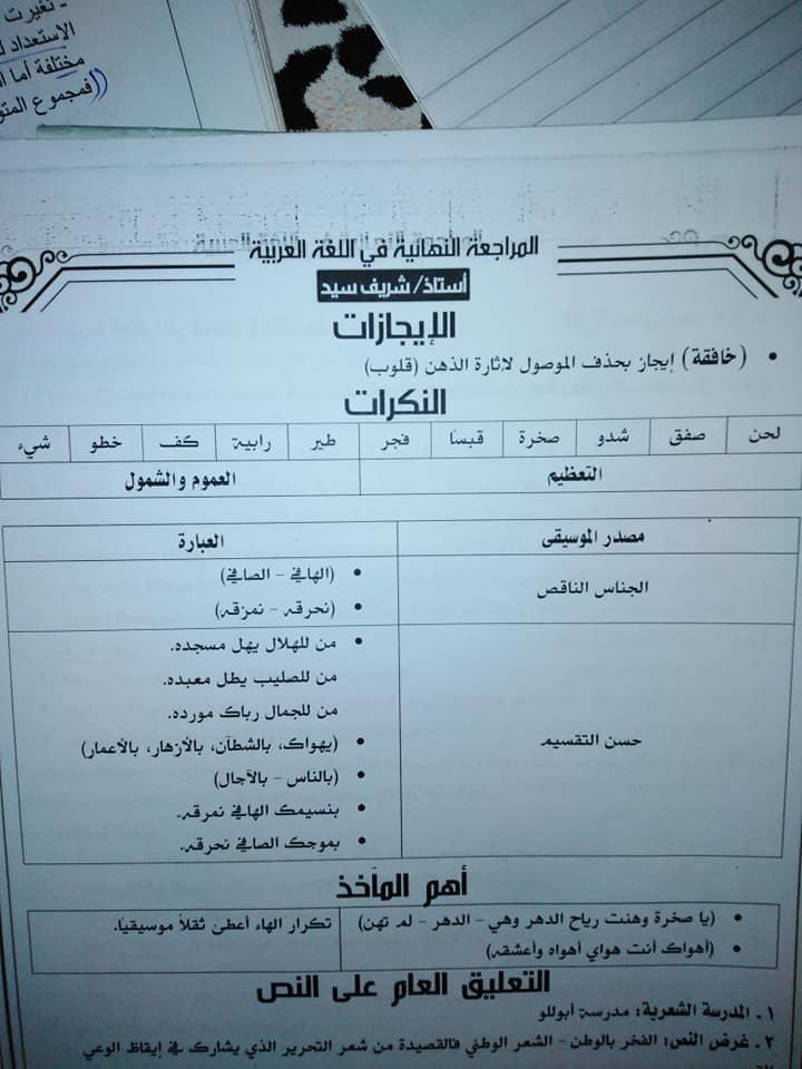 تجميع لمراجعات و امتحانات اللغة العربية للصف الثالث الثانوى  للتدريب و الطباعة 2021 7