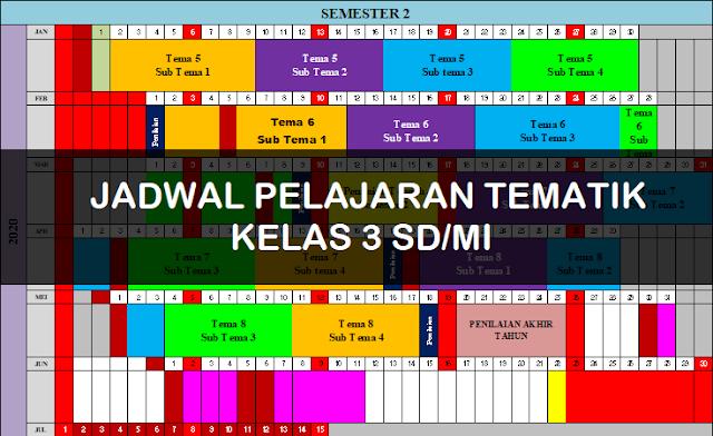 Jadwal Pembelajaran Tematik Kelas 3 SD/MI Tahun Pelajaran 2019/2020
