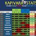 Una lista di Over e Under estrapolati dal Kapivara Stats