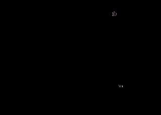 Demeter Biodynamic Logo Vector