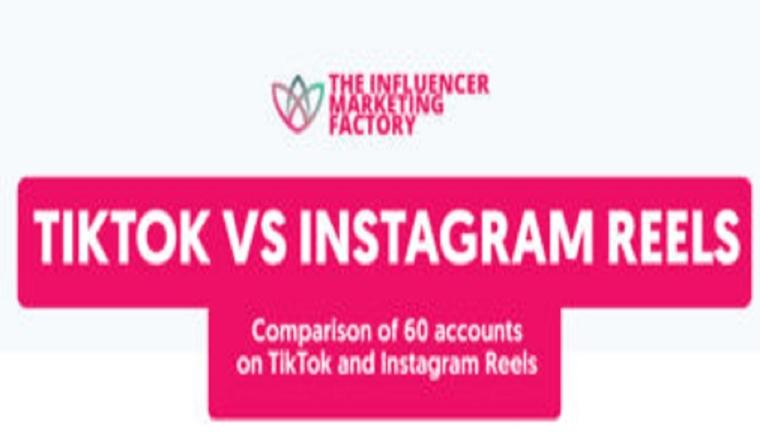 TikTok Vs Instagram Reels #infographic