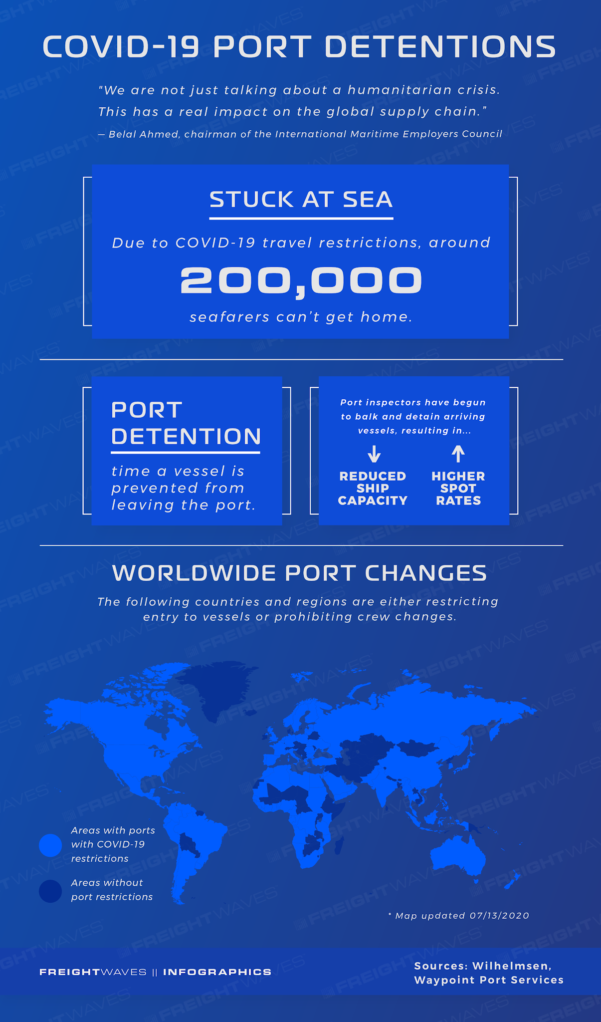 Daily Infographic: COVID-19 Port Detentions #Infographic