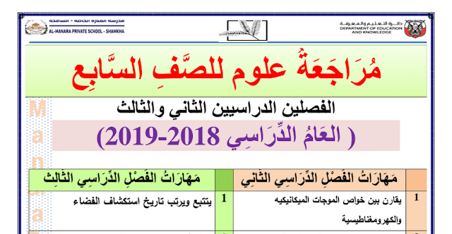 مراجعة نهائية للفصل الثاني والثالث علوم صف سابع 2019