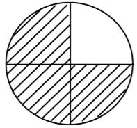 keliling dan luas lingkaran www.simplenews.me