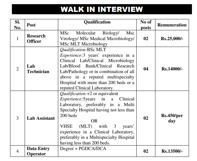 MCC:Walk In Interview For 10 Officer,Technician,Assistant,DEO Vacancy.