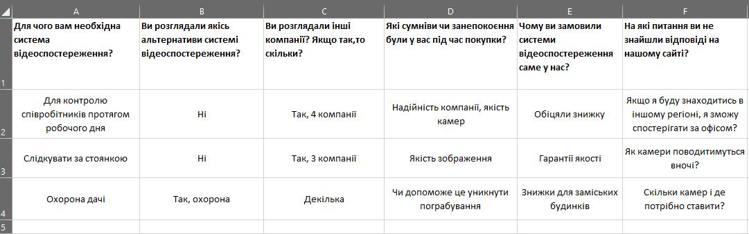 67-4-tablizya