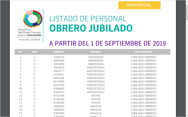 LISTADO DE PERSONAL OBRERO JUBILADO A PARTIR DEL 1 DE SEPTIEMBRE DE 2019
