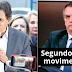 Nova pesquisa: 2º turno entre Haddad e Bolsonaro
