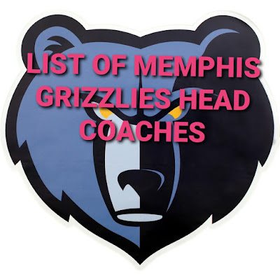 LIST OF all MEMPHIS GRIZZLIES HEAD COACHES present and past