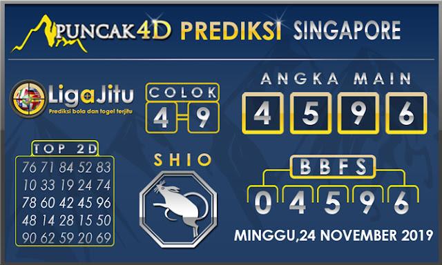 PREDIKSI TOGEL SINGAPORE PUNCAK4D 24 NOVEMBER2019