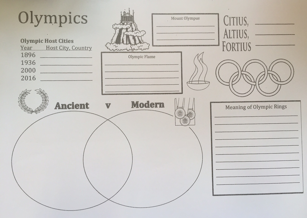 Year 3/4 Middle Learning Community: Celebrations - Olympic Games