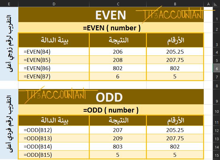 دالـــة EVEN & دالــة ODD