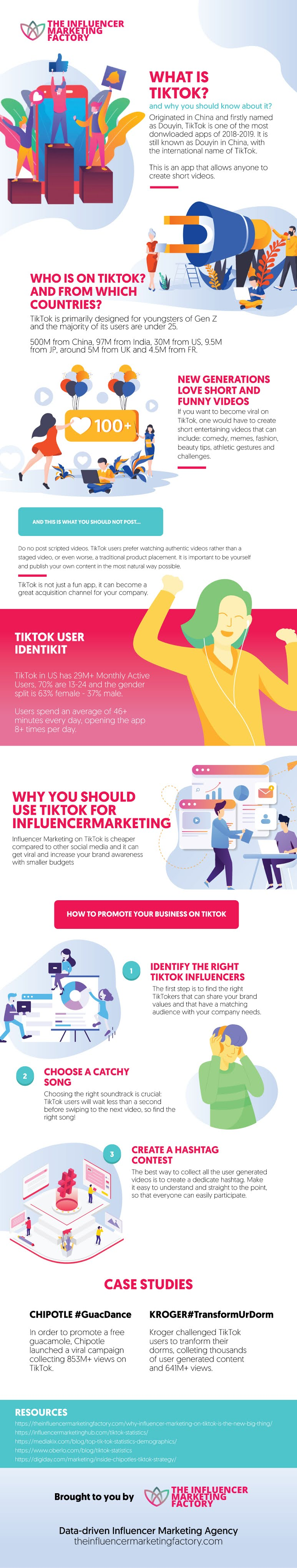 The 5 Funniest Trends On TikTok #infographic #TikTok #infographics #Entertainment #Funniest Trends