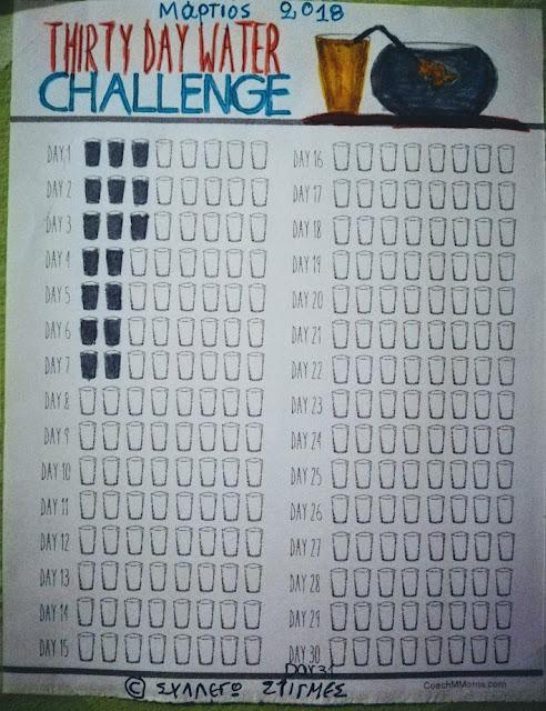 🍶 30 Day Water Challenge (Μάρτιος 2018)