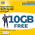 2020: Get 10GB Free Data On Mtn - (Updated)
