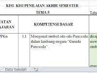 Soal dan Kunci Jawaban UAS/PAS Kelas 1 Tema 5, Tema 6, Tema 7, Tema 8 Semester 2 dan Kisi-Kisi Terbaru