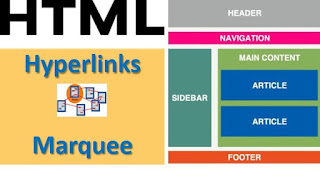 HTML  Marquee and Hyperlinks