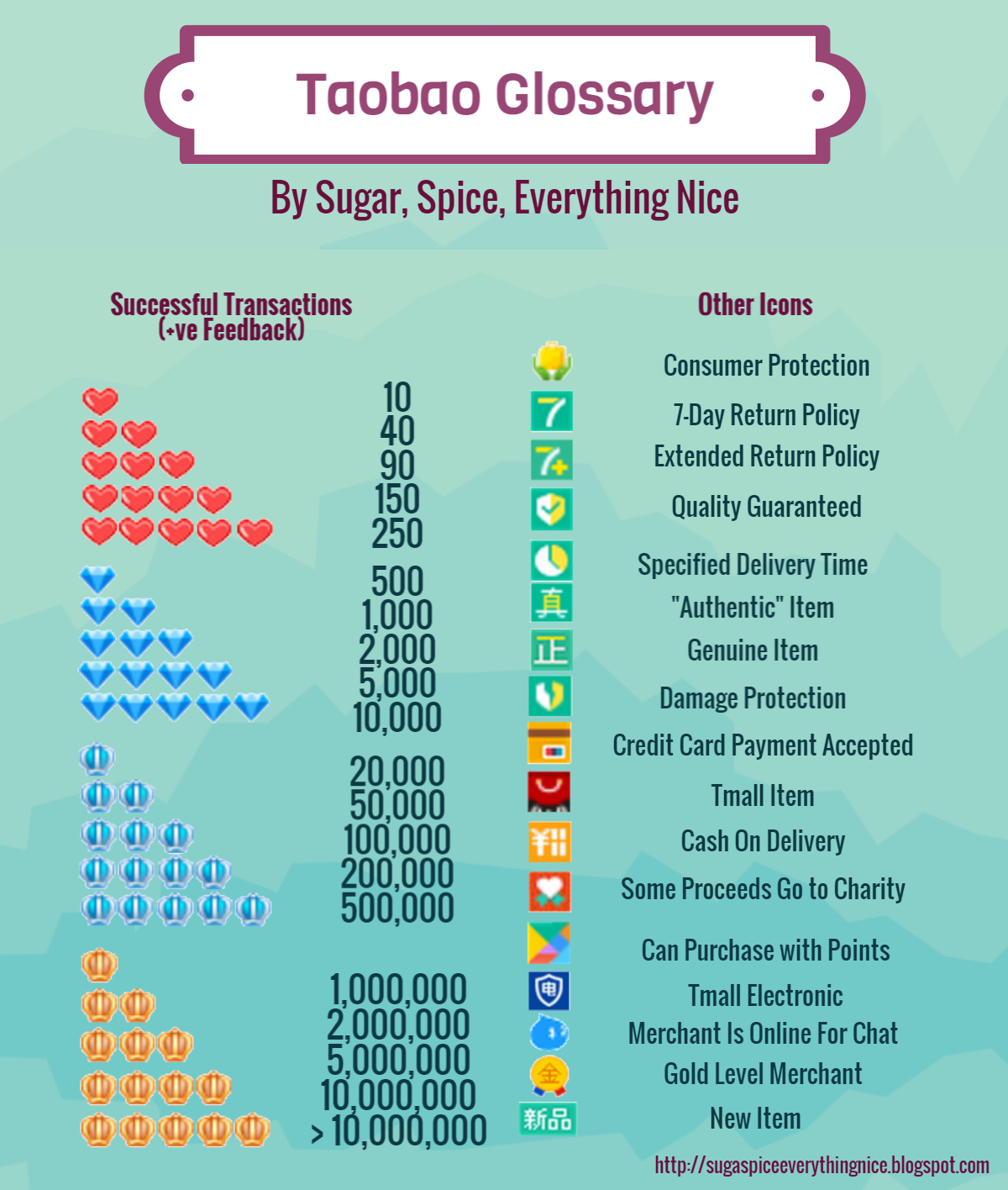 Taobao - A Comprehensive Buying Guide   Sugar. Spice. Everything Nice
